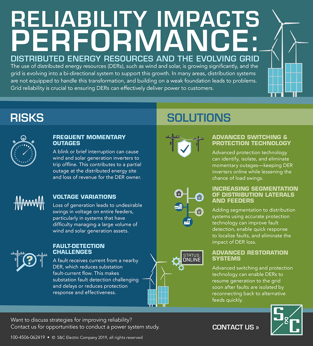 Reliability DER Infographic